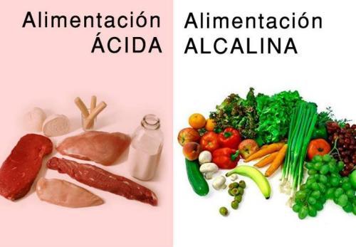 acido-alcalino1 (1)
