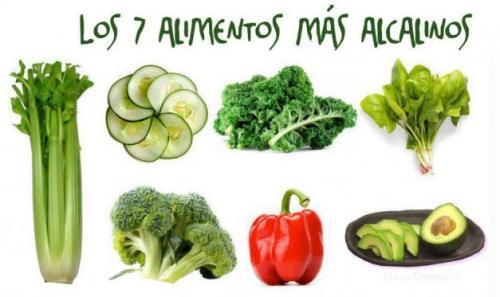 alimentos-alcalinos1